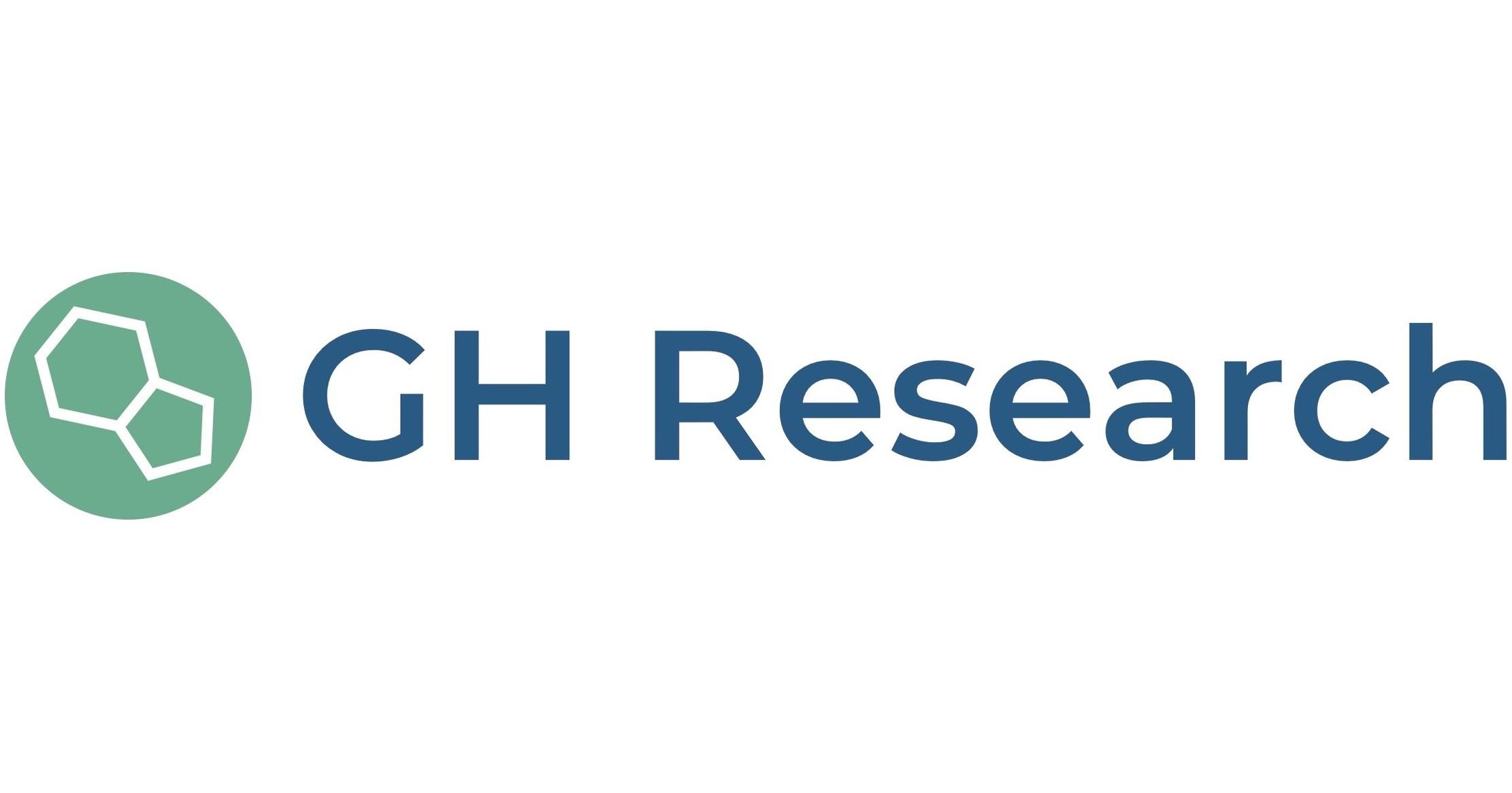 GH Research PLC